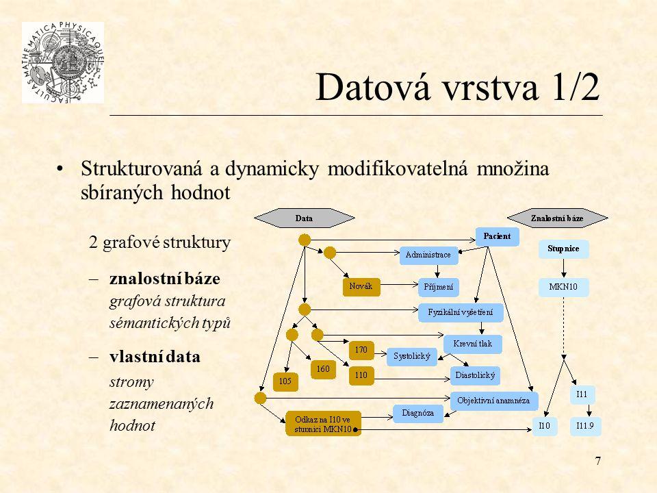 7 Datová vrstva 1/2 Strukturovaná a dynamicky modifikovatelná množina sbíraných hodnot 2 grafové struktury –znalostní báze grafová struktura sémantických typů –vlastní data stromy zaznamenaných hodnot