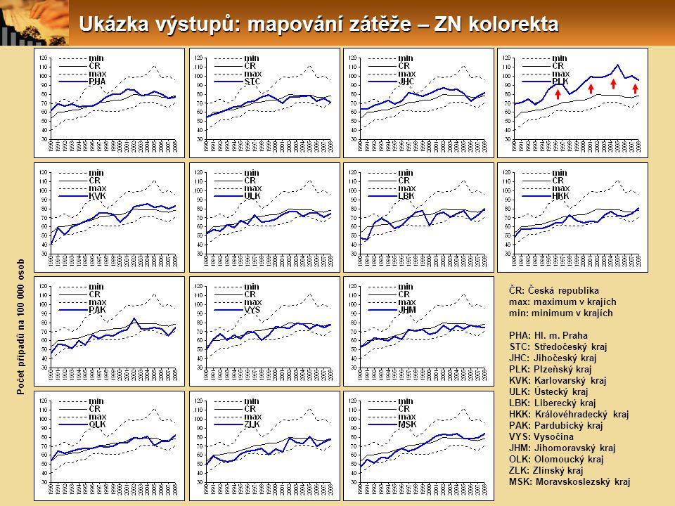 ČR: Česká republika max: maximum v krajích min: minimum v krajích PHA: Hl.