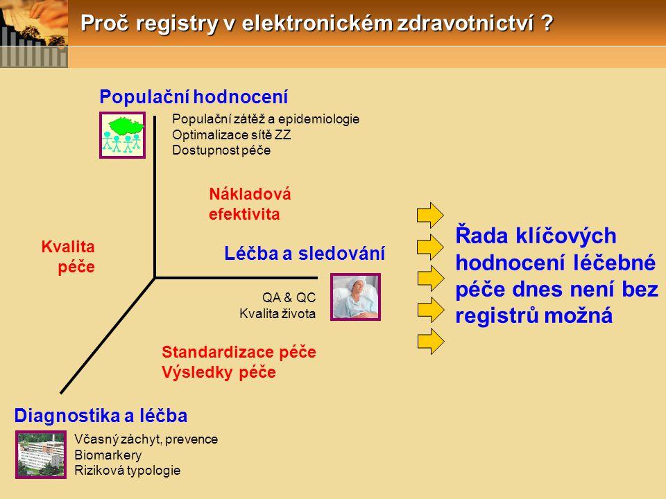 Proč registry v elektronickém zdravotnictví ? Diagnostika a léčba Léčba a sledování Populační hodnocení Populační zátěž a epidemiologie Optimalizace s