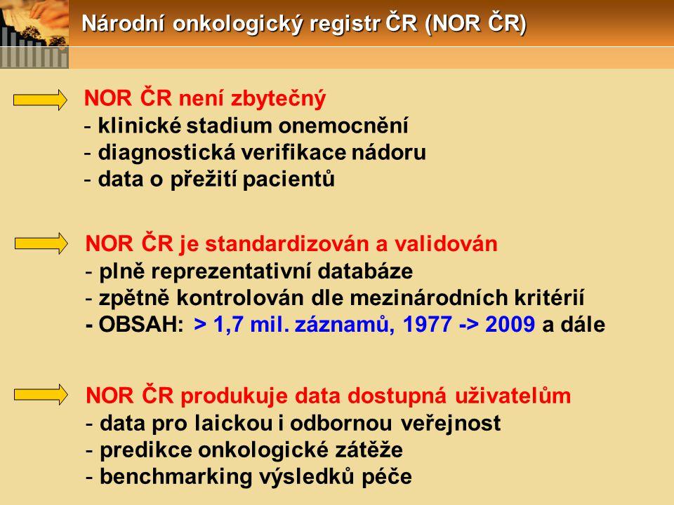 Národní onkologický registr ČR (NOR ČR) NOR ČR není zbytečný - klinické stadium onemocnění - diagnostická verifikace nádoru - data o přežití pacientů NOR ČR je standardizován a validován - plně reprezentativní databáze - zpětně kontrolován dle mezinárodních kritérií - OBSAH: > 1,7 mil.