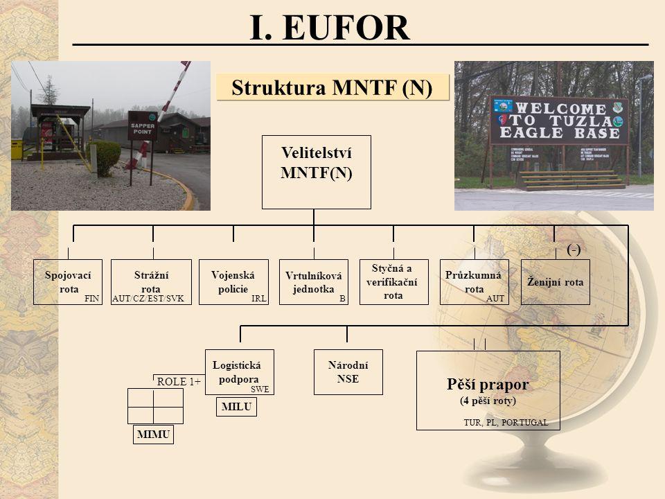 Struktura MNTF (N) I. EUFOR Velitelství MNTF(N) Spojovací rota Strážní rota Vojenská policie Vrtulníková jednotka Styčná a verifikační rota Průzkumná