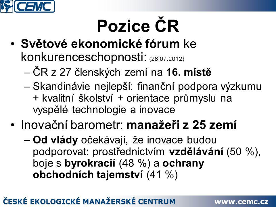 Pozice ČR Světové ekonomické fórum ke konkurenceschopnosti: (26.07.2012) –ČR z 27 členských zemí na 16.