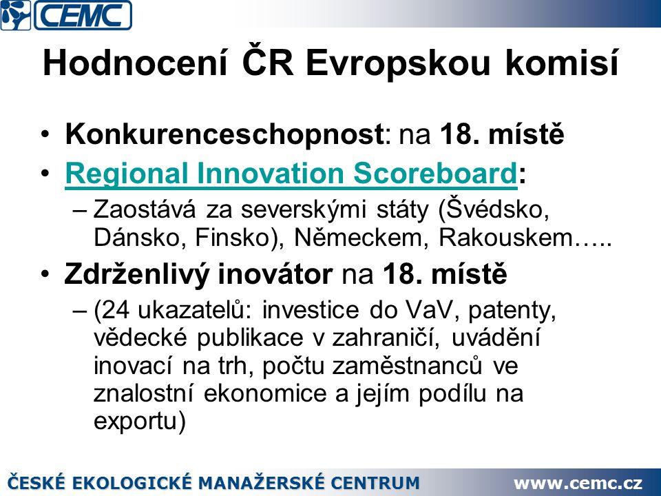Hodnocení ČR Evropskou komisí Konkurenceschopnost: na 18. místě Regional Innovation Scoreboard:Regional Innovation Scoreboard –Zaostává za severskými