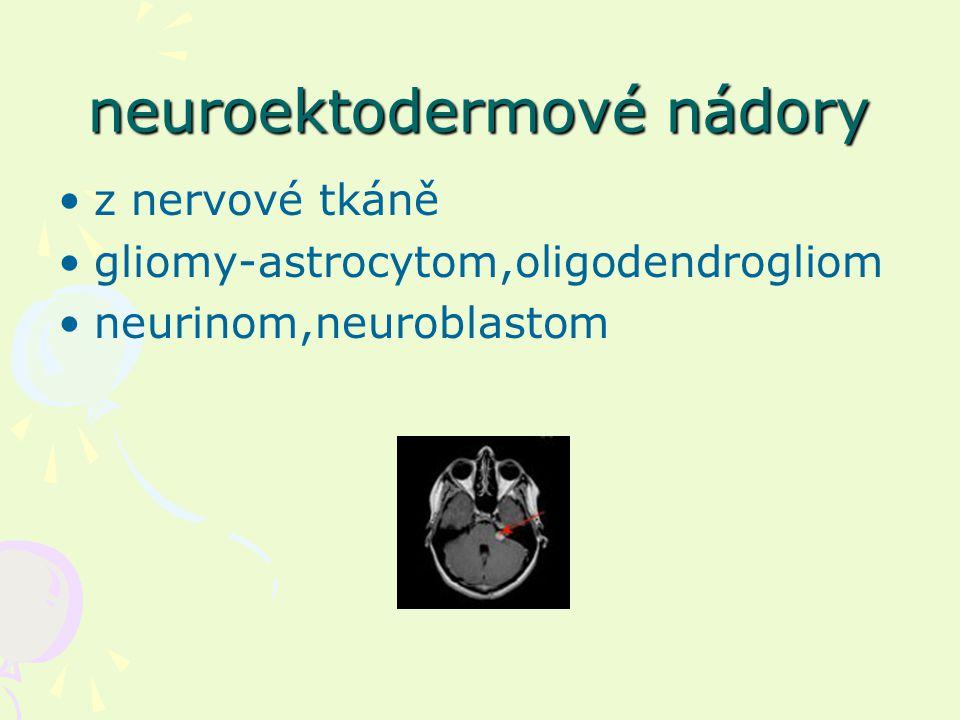 neuroektodermové nádory z nervové tkáně gliomy-astrocytom,oligodendrogliom neurinom,neuroblastom