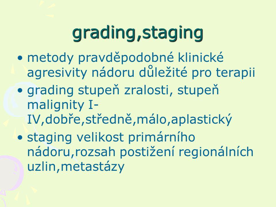 grading,staging metody pravděpodobné klinické agresivity nádoru důležité pro terapii grading stupeň zralosti, stupeň malignity I- IV,dobře,středně,málo,aplastický staging velikost primárního nádoru,rozsah postižení regionálních uzlin,metastázy