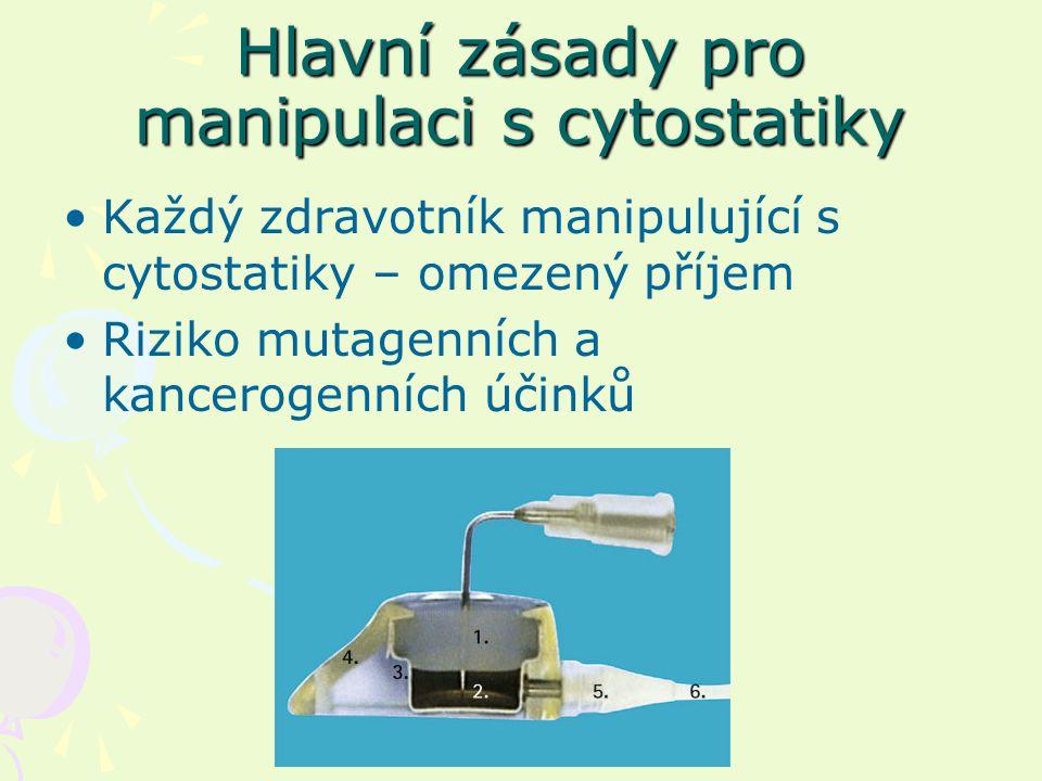 Hlavní zásady pro manipulaci s cytostatiky Každý zdravotník manipulující s cytostatiky – omezený příjem Riziko mutagenních a kancerogenních účinků