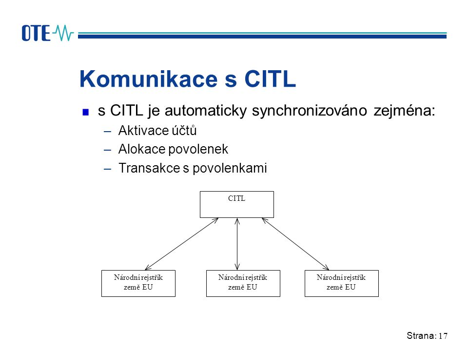 Strana: 17 Komunikace s CITL s CITL je automaticky synchronizováno zejména: –Aktivace účtů –Alokace povolenek –Transakce s povolenkami CITL Národní rejstřík země EU