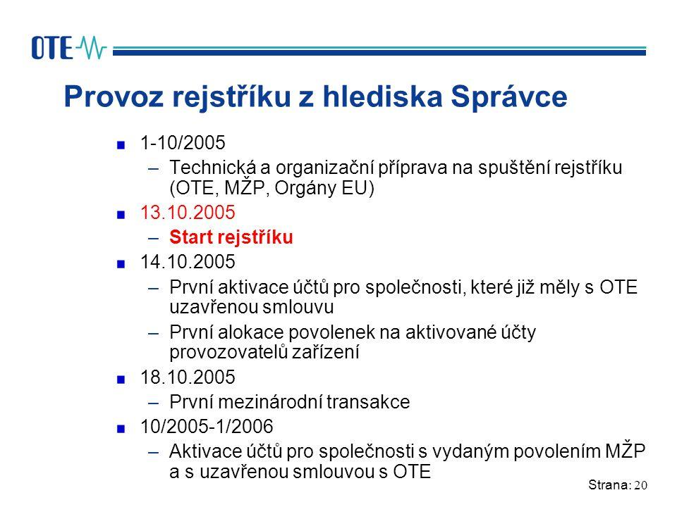 Strana: 20 Provoz rejstříku z hlediska Správce 1-10/2005 –Technická a organizační příprava na spuštění rejstříku (OTE, MŽP, Orgány EU) 13.10.2005 –Sta
