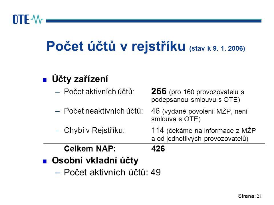 Strana: 21 Počet účtů v rejstříku (stav k 9. 1. 2006) Účty zařízení –Počet aktivních účtů: 266 (pro 160 provozovatelů s podepsanou smlouvu s OTE) –Poč