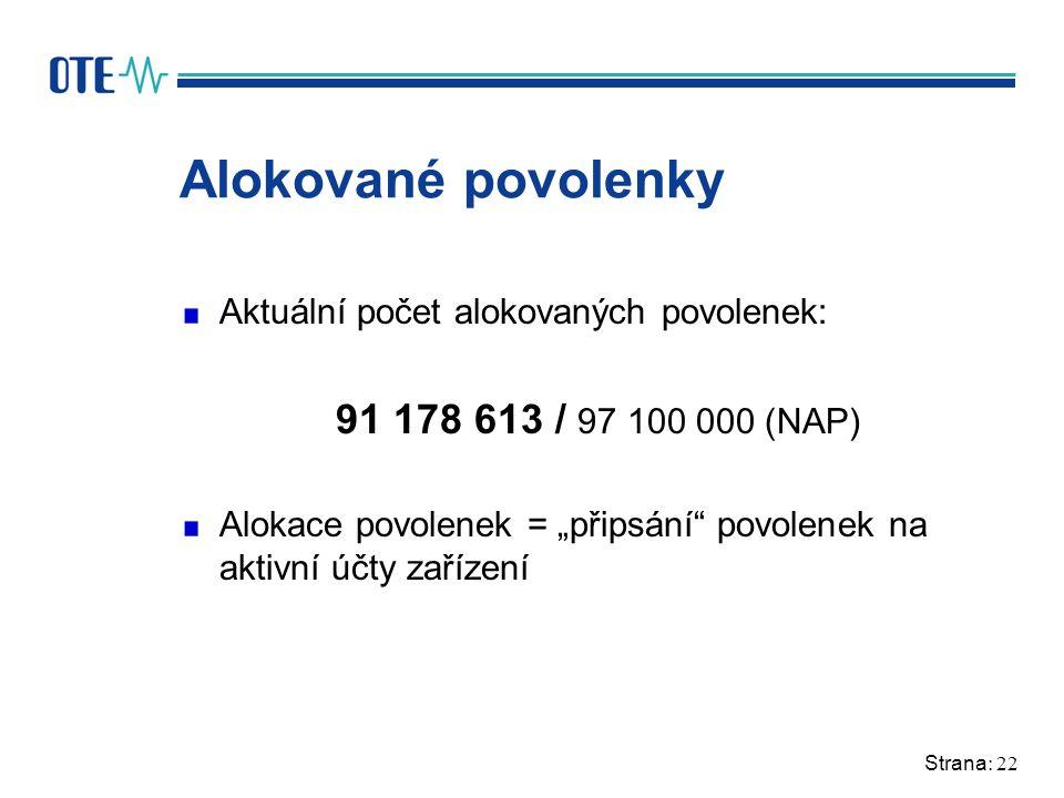 """Strana: 22 Alokované povolenky Aktuální počet alokovaných povolenek: 91 178 613 / 97 100 000 (NAP) Alokace povolenek = """"připsání povolenek na aktivní účty zařízení"""