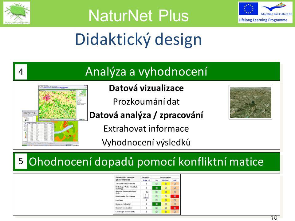 NaturNet Plus 10 Analýza a vyhodnocení Ohodnocení dopadů pomocí konfliktní matice Datová vizualizace Prozkoumání dat Datová analýza / zpracování Extrahovat informace Vyhodnocení výsledků Datová vizualizace Prozkoumání dat Datová analýza / zpracování Extrahovat informace Vyhodnocení výsledků Didaktický design 4 5