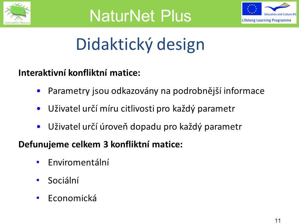 NaturNet Plus 11 Interaktivní konfliktní matice: Parametry jsou odkazovány na podrobnější informace Uživatel určí míru citlivosti pro každý parametr Uživatel určí úroveň dopadu pro každý parametr Defunujeme celkem 3 konfliktní matice: Enviromentální Sociální Economická Didaktický design