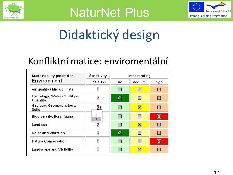 NaturNet Plus Konfliktní matice: enviromentální 12 Didaktický design