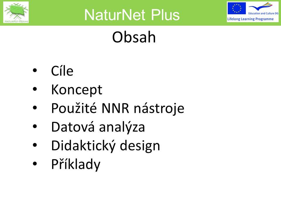 NaturNet Plus Obsah Cíle Koncept Použité NNR nástroje Datová analýza Didaktický design Příklady