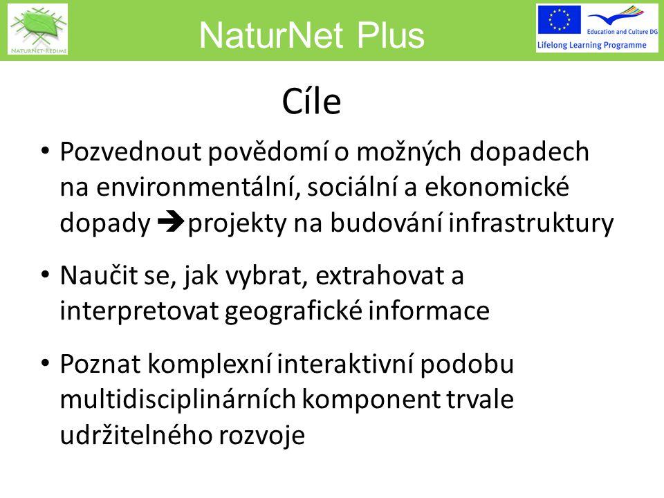 NaturNet Plus Cíle Pozvednout povědomí o možných dopadech na environmentální, sociální a ekonomické dopady  projekty na budování infrastruktury Naučit se, jak vybrat, extrahovat a interpretovat geografické informace Poznat komplexní interaktivní podobu multidisciplinárních komponent trvale udržitelného rozvoje