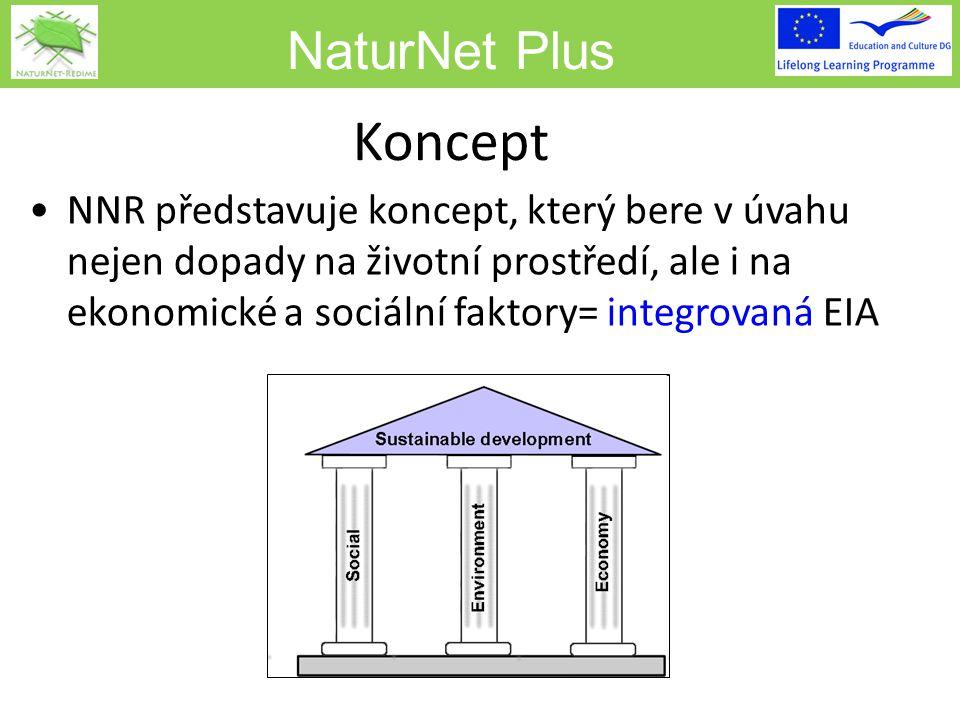NaturNet Plus Koncept NNR představuje koncept, který bere v úvahu nejen dopady na životní prostředí, ale i na ekonomické a sociální faktory= integrovaná EIA