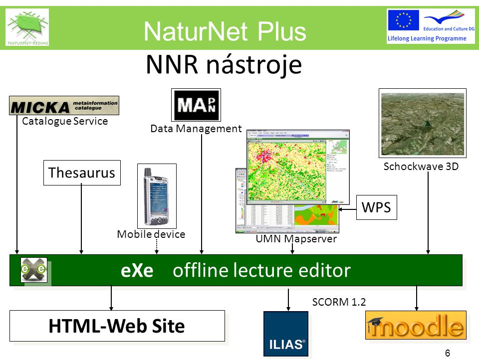 NaturNet Plus NNR nástroje 6 eXe offline lecture editor Thesaurus Catalogue Service Data Management Schockwave 3D UMN Mapserver Mobile device WPS HTML