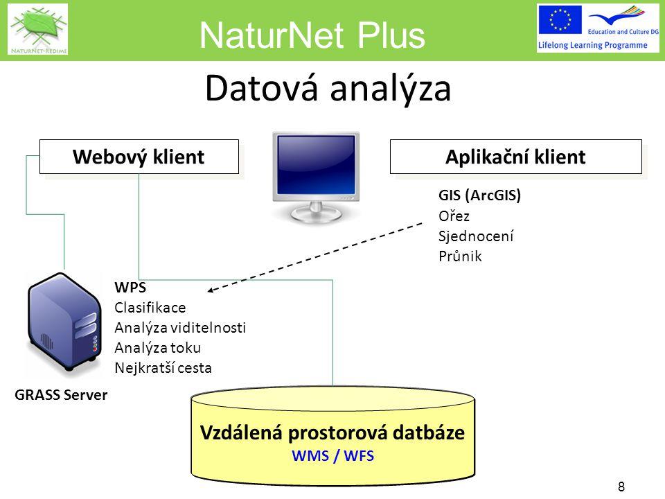 NaturNet Plus Datová analýza 8 Webový klient Aplikační klient Vzdálená prostorová datbáze WMS / WFS GRASS Server WPS Clasifikace Analýza viditelnosti Analýza toku Nejkratší cesta GIS (ArcGIS) Ořez Sjednocení Průnik