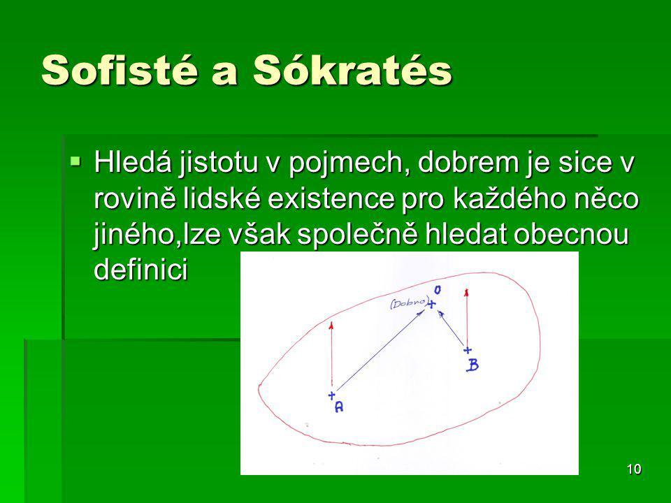 10 Sofisté a Sókratés  Hledá jistotu v pojmech, dobrem je sice v rovině lidské existence pro každého něco jiného,lze však společně hledat obecnou definici