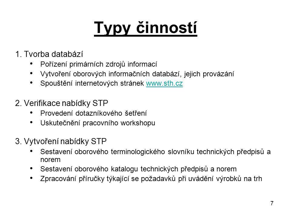8 Typy činností pokračování 4.