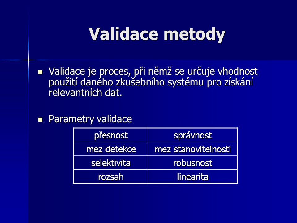 Validace metody Validace je proces, při němž se určuje vhodnost použití daného zkušebního systému pro získání relevantních dat. Validace je proces, př