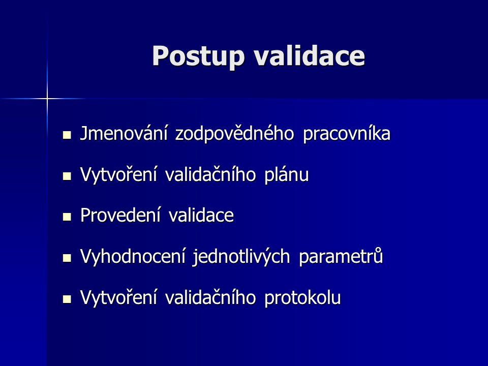 Postup validace Jmenování zodpovědného pracovníka Jmenování zodpovědného pracovníka Vytvoření validačního plánu Vytvoření validačního plánu Provedení