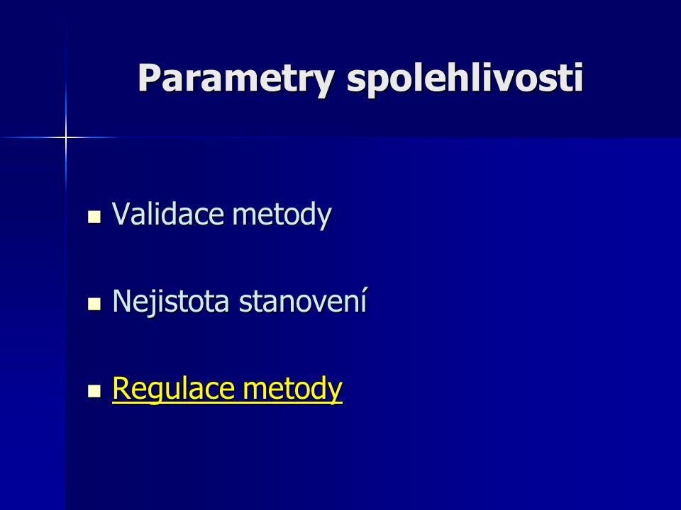 Parametry spolehlivosti Validace metody Validace metody Nejistota stanovení Nejistota stanovení Regulace metody Regulace metody