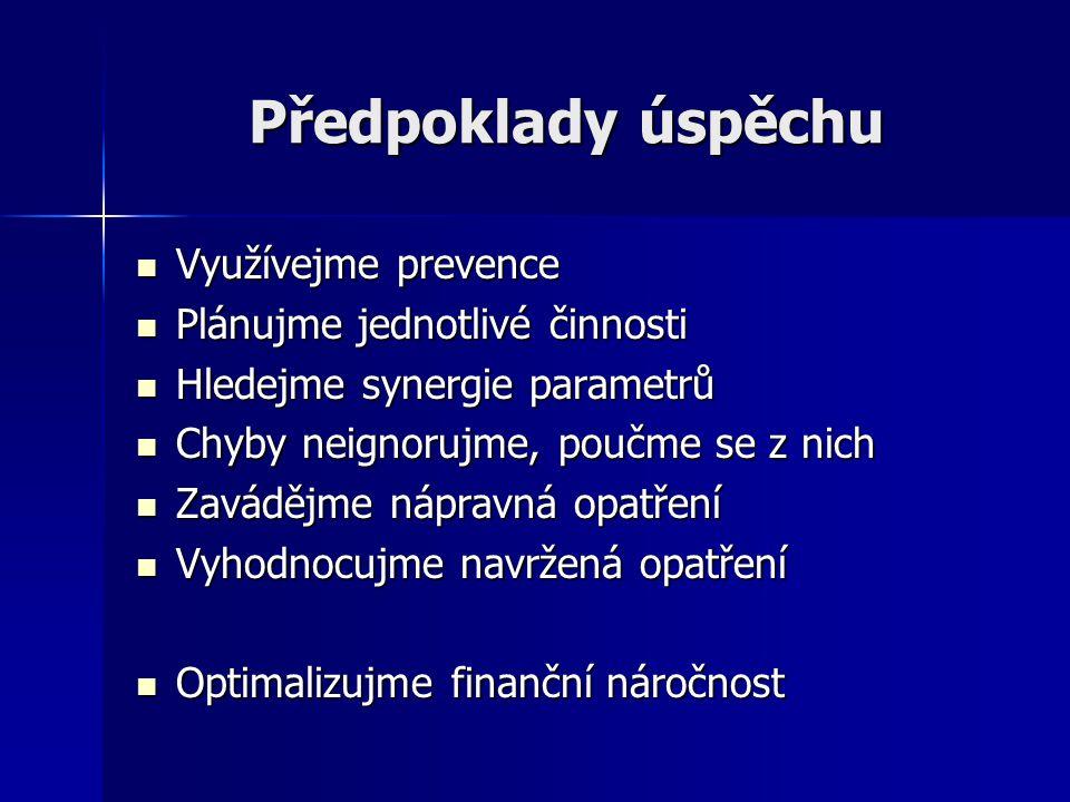 Předpoklady úspěchu Využívejme prevence Využívejme prevence Plánujme jednotlivé činnosti Plánujme jednotlivé činnosti Hledejme synergie parametrů Hled
