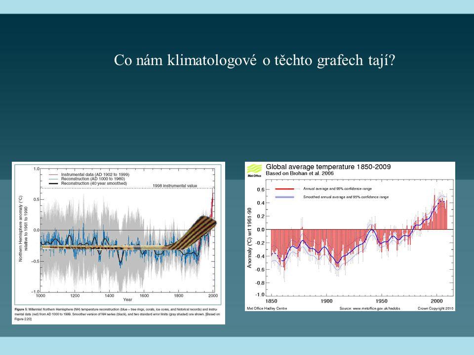 Co nám klimatologové o těchto grafech tají