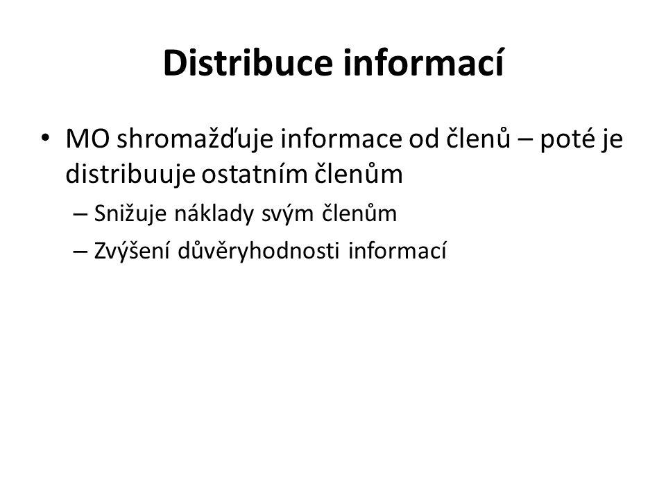 Distribuce informací MO shromažďuje informace od členů – poté je distribuuje ostatním členům – Snižuje náklady svým členům – Zvýšení důvěryhodnosti in
