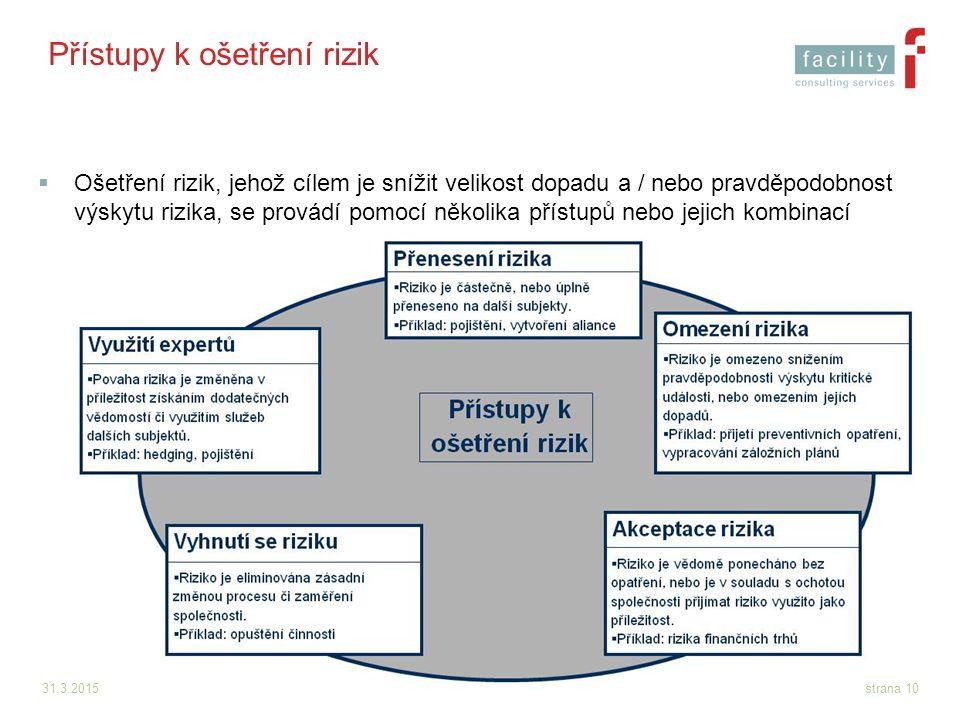 31.3.2015strana 10 Přístupy k ošetření rizik  Ošetření rizik, jehož cílem je snížit velikost dopadu a / nebo pravděpodobnost výskytu rizika, se prová