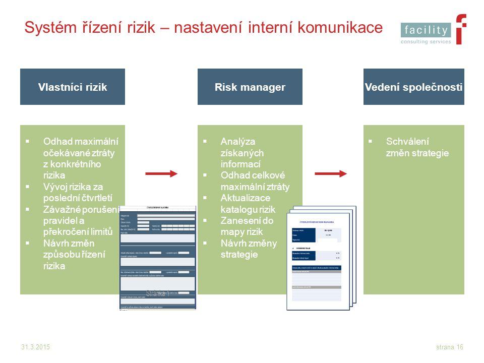 31.3.2015strana 16 Systém řízení rizik – nastavení interní komunikace  Odhad maximální očekávané ztráty z konkrétního rizika  Vývoj rizika za posled