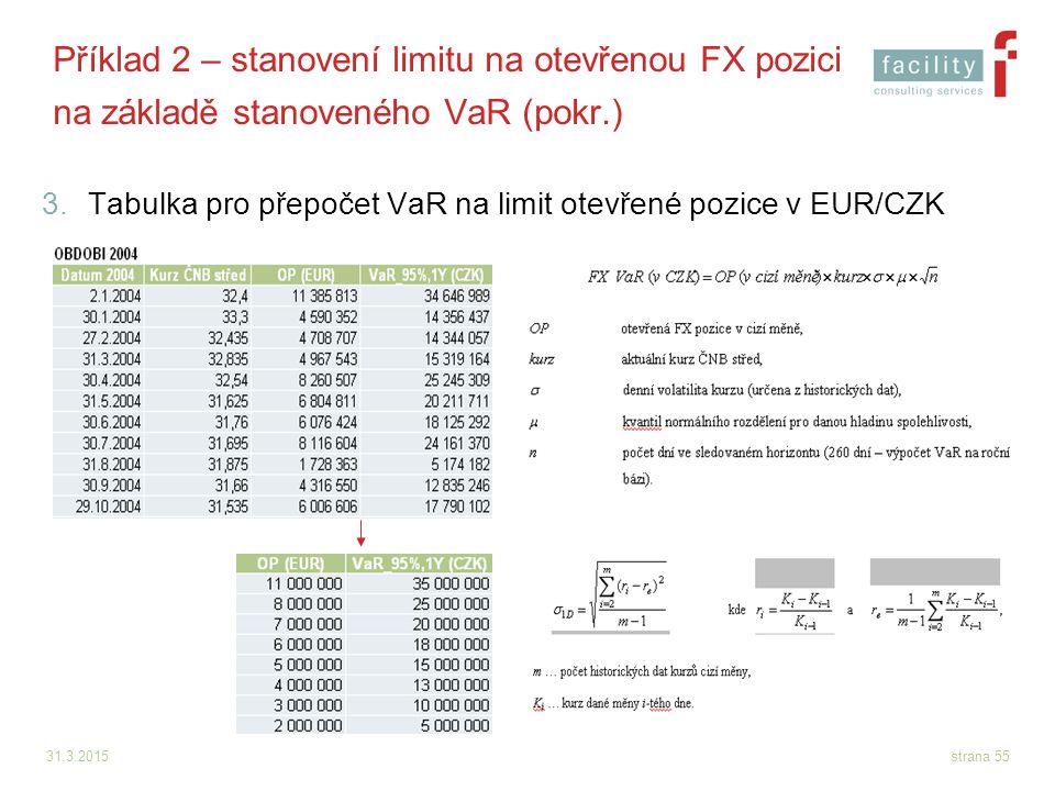 31.3.2015strana 55 Příklad 2 – stanovení limitu na otevřenou FX pozici na základě stanoveného VaR (pokr.) 3.Tabulka pro přepočet VaR na limit otevřené