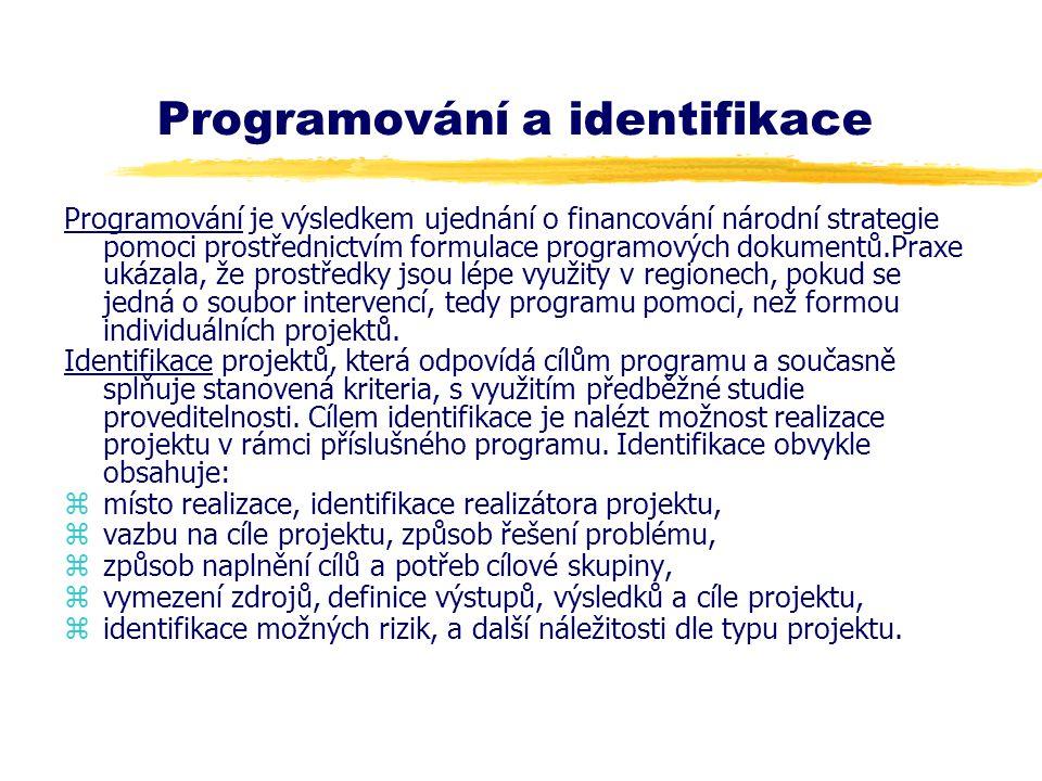 Programování a identifikace Programování je výsledkem ujednání o financování národní strategie pomoci prostřednictvím formulace programových dokumentů
