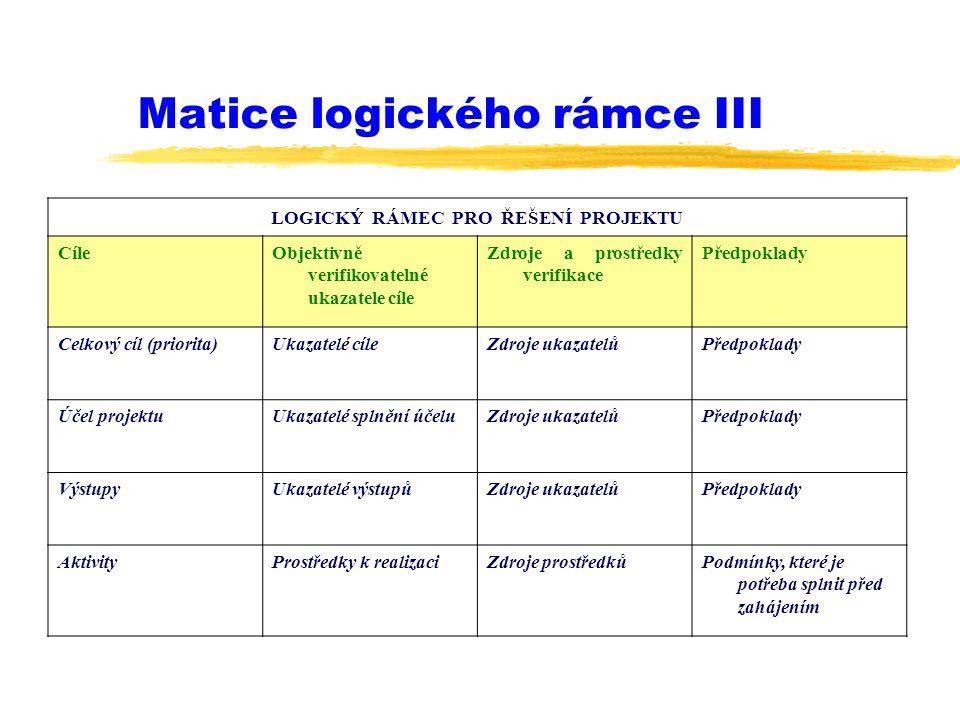 Matice logického rámce III LOGICKÝ RÁMEC PRO ŘEŠENÍ PROJEKTU CíleObjektivně verifikovatelné ukazatele cíle Zdroje a prostředky verifikace Předpoklady