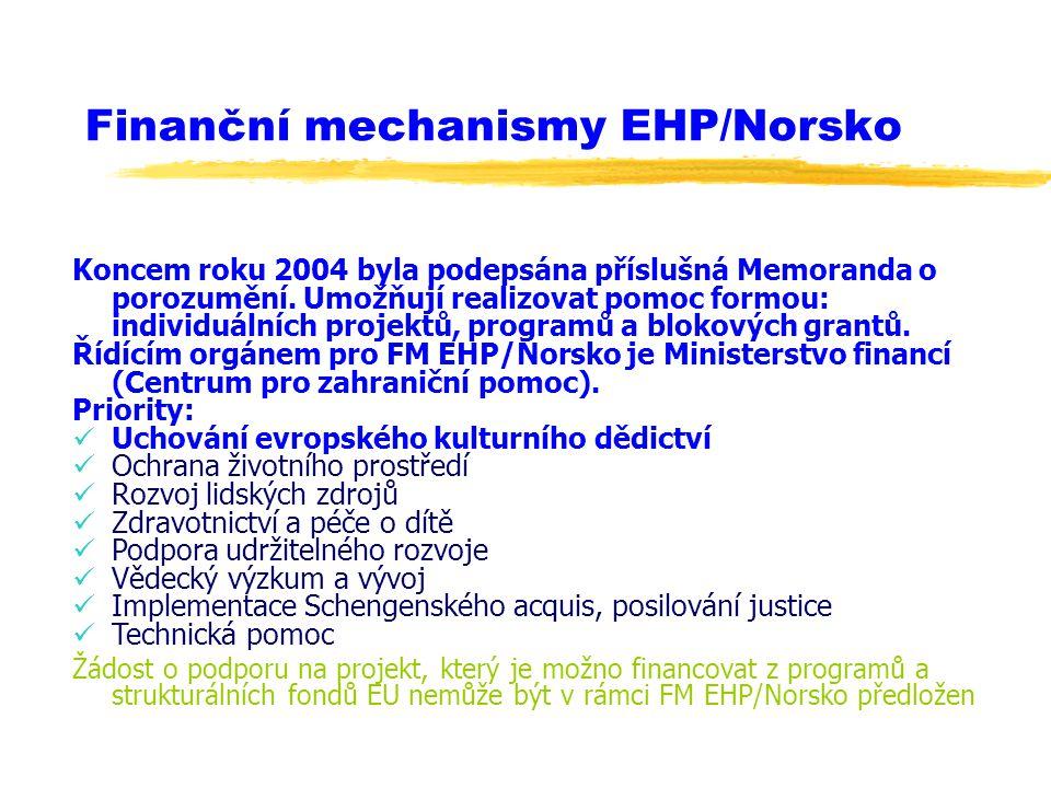 Finanční mechanismy EHP/Norsko Koncem roku 2004 byla podepsána příslušná Memoranda o porozumění. Umožňují realizovat pomoc formou: individuálních proj