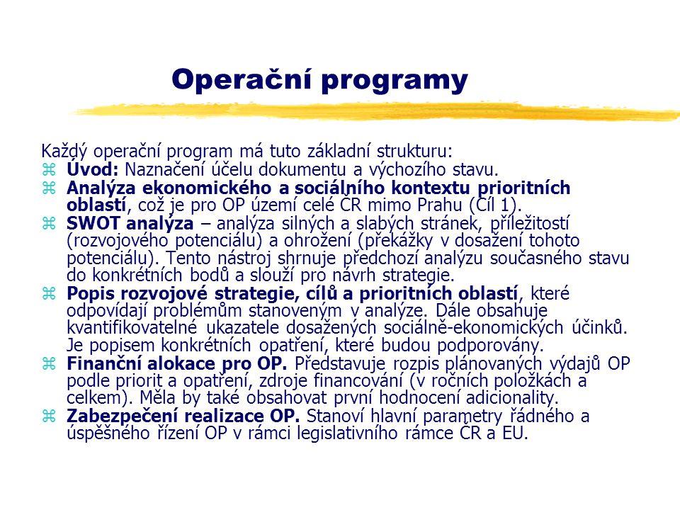 Náležitosti projektu IV Rozpočet projektu, finanční zdroje.
