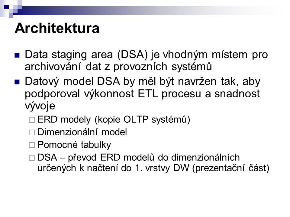 Architektura Data staging area (DSA) je vhodným místem pro archivování dat z provozních systémů Datový model DSA by měl být navržen tak, aby podporova