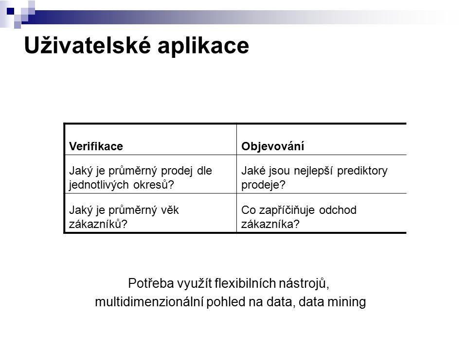 Uživatelské aplikace Potřeba využít flexibilních nástrojů, multidimenzionální pohled na data, data mining VerifikaceObjevování Jaký je průměrný prodej