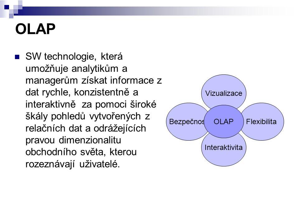 OLAP SW technologie, která umožňuje analytikům a managerům získat informace z dat rychle, konzistentně a interaktivně za pomoci široké škály pohledů v