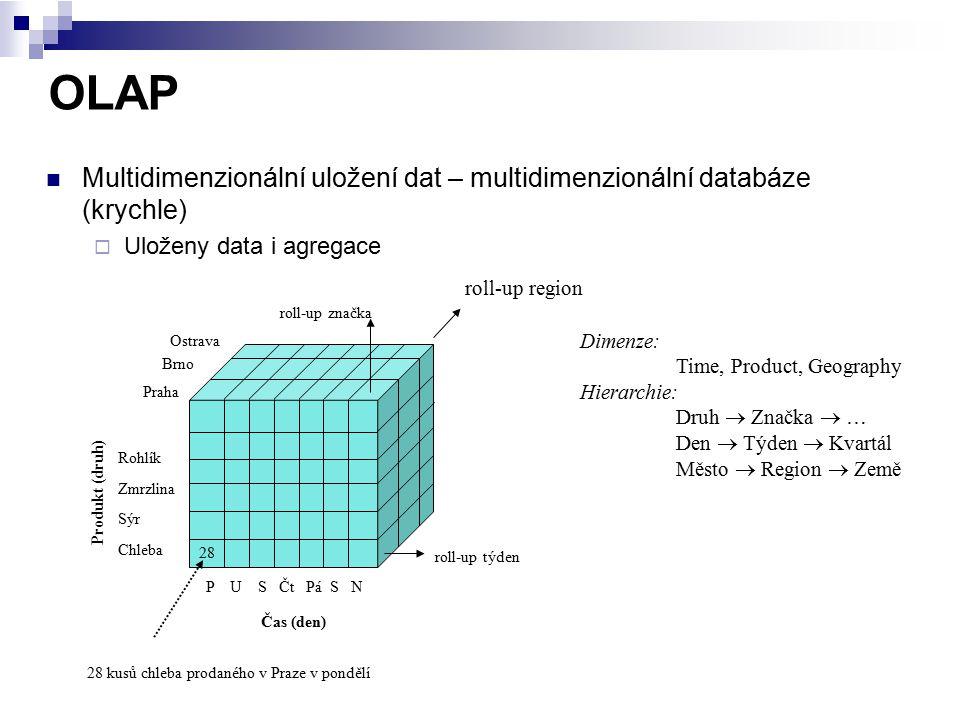 OLAP Multidimenzionální uložení dat – multidimenzionální databáze (krychle)  Uloženy data i agregace Produkt (druh) Čas (den) P U S Čt Pá S N Rohlík