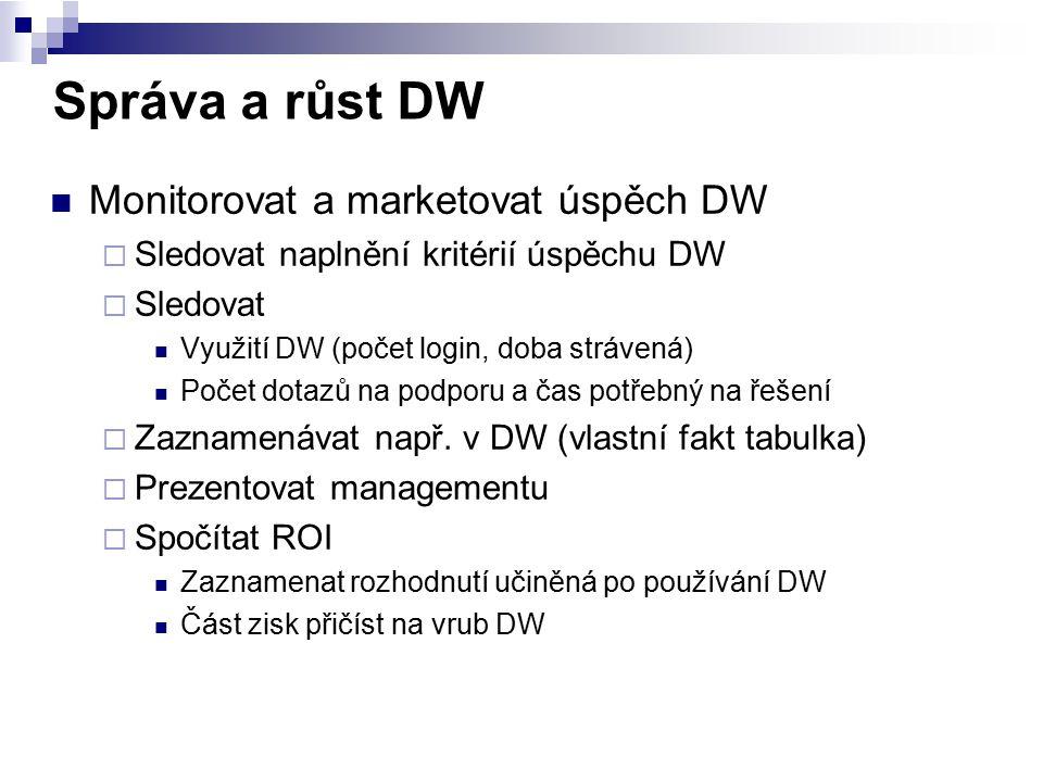 Správa a růst DW Monitorovat a marketovat úspěch DW  Sledovat naplnění kritérií úspěchu DW  Sledovat Využití DW (počet login, doba strávená) Počet d
