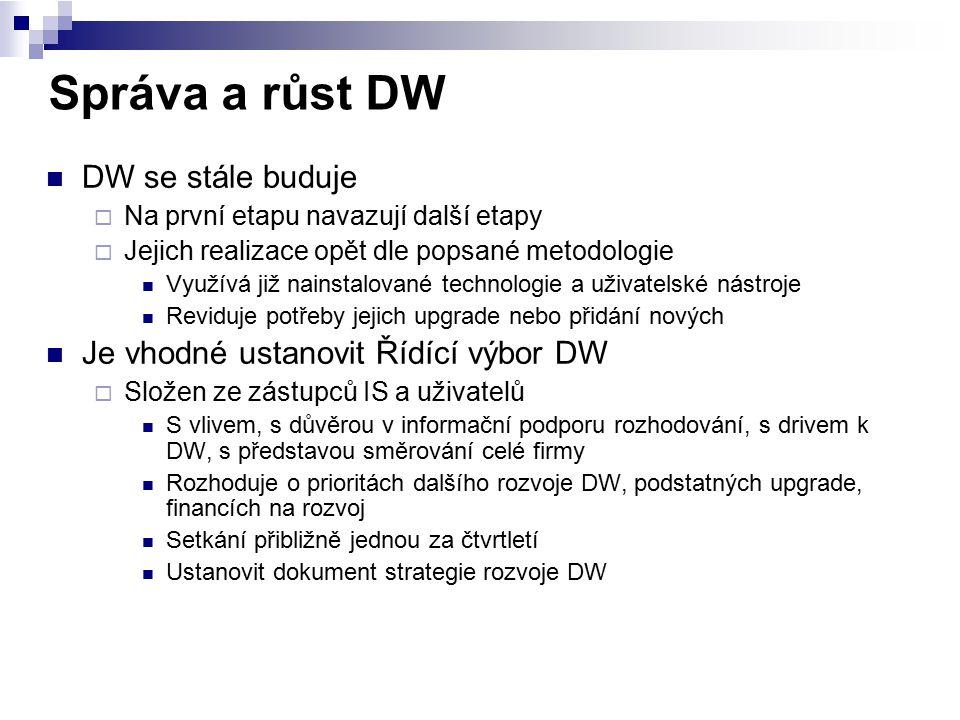 Správa a růst DW DW se stále buduje  Na první etapu navazují další etapy  Jejich realizace opět dle popsané metodologie Využívá již nainstalované te