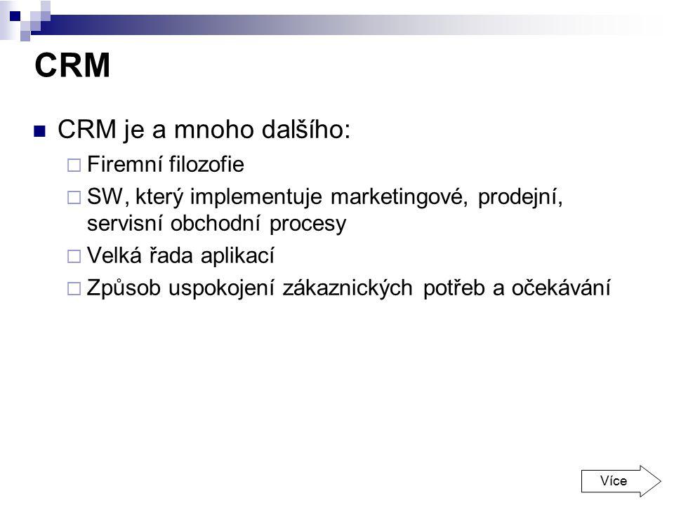 CRM CRM je a mnoho dalšího:  Firemní filozofie  SW, který implementuje marketingové, prodejní, servisní obchodní procesy  Velká řada aplikací  Způ