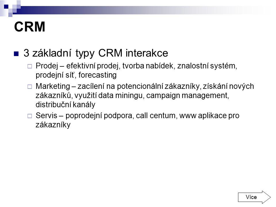 CRM 3 základní typy CRM interakce  Prodej – efektivní prodej, tvorba nabídek, znalostní systém, prodejní síť, forecasting  Marketing – zacílení na p