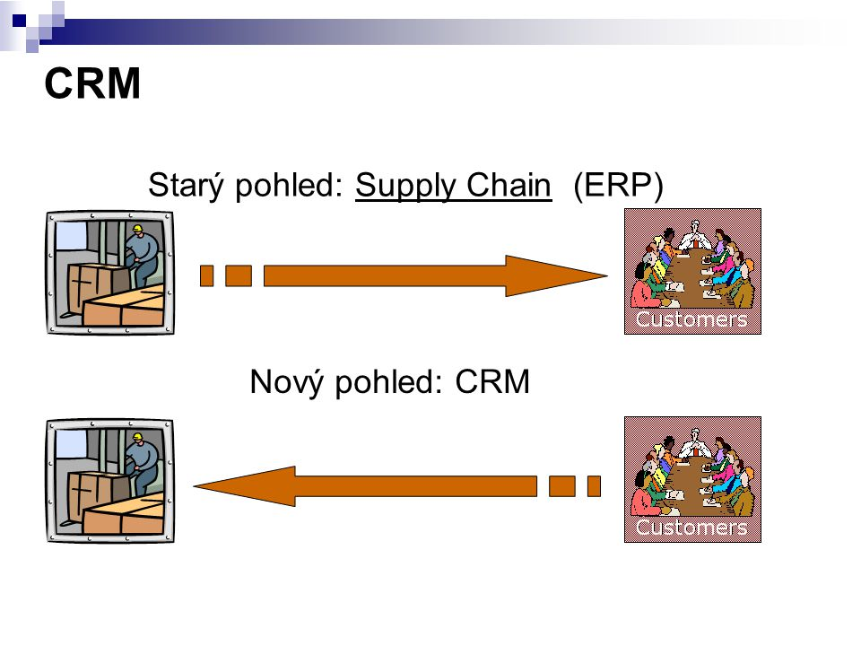 CRM Starý pohled: Supply Chain (ERP) Nový pohled: CRM