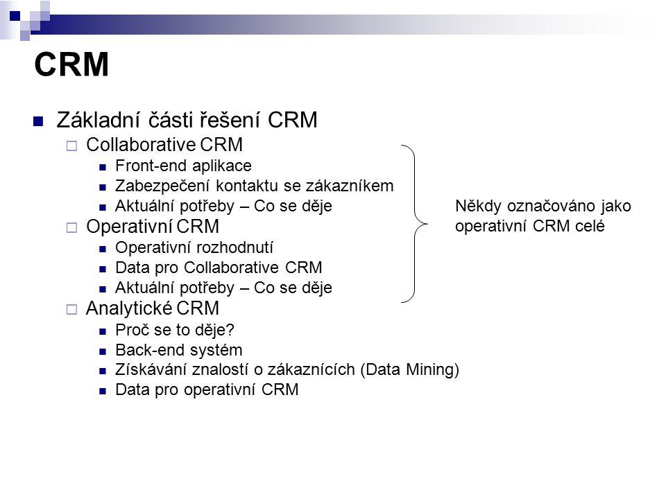 CRM Základní části řešení CRM  Collaborative CRM Front-end aplikace Zabezpečení kontaktu se zákazníkem Aktuální potřeby – Co se děje  Operativní CRM