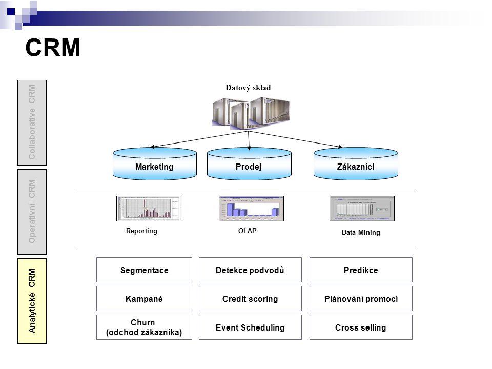 CRM Analytické CRM Datový sklad MarketingProdejZákazníci ReportingOLAP Data Mining Segmentace Kampaně Churn (odchod zákazníka) Detekce podvodů Credit