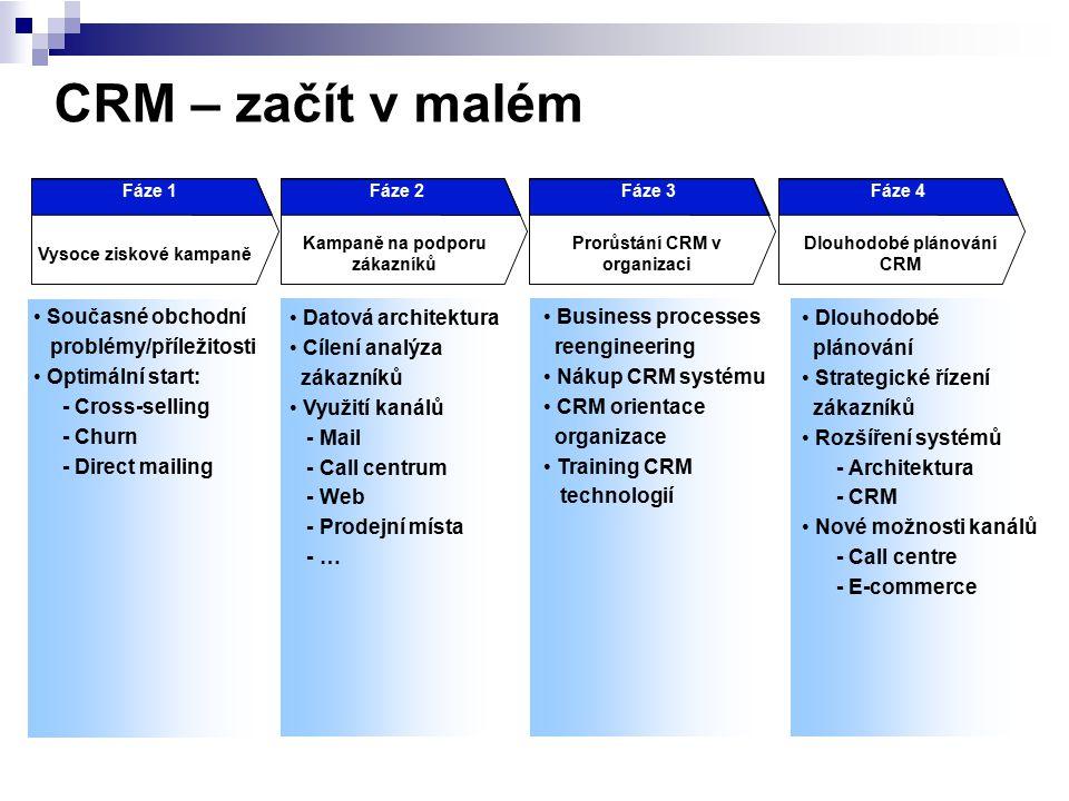 CRM – začít v malém Datová architektura Cílení analýza zákazníků Využití kanálů - Mail - Call centrum - Web - Prodejní místa - … Fáze 2 Kampaně na pod