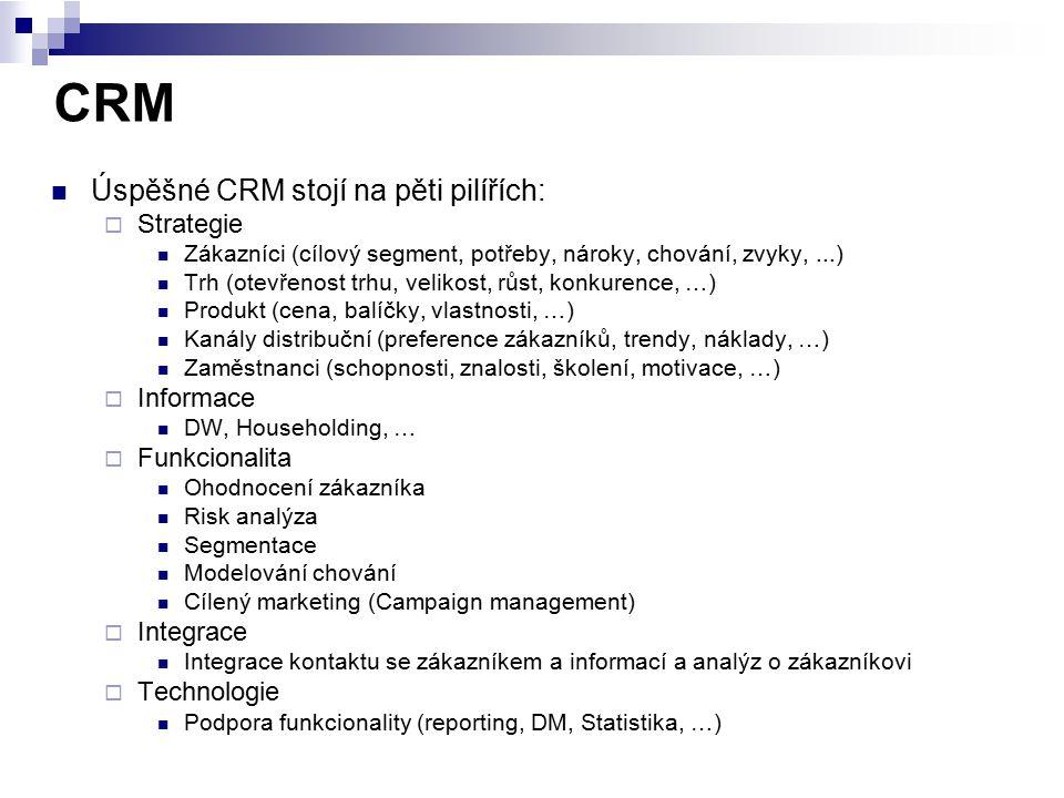 CRM Úspěšné CRM stojí na pěti pilířích:  Strategie Zákazníci (cílový segment, potřeby, nároky, chování, zvyky,...) Trh (otevřenost trhu, velikost, rů